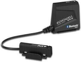 Echowell Geschwindigkeits- und Trittfrequenzsensor bluetooth